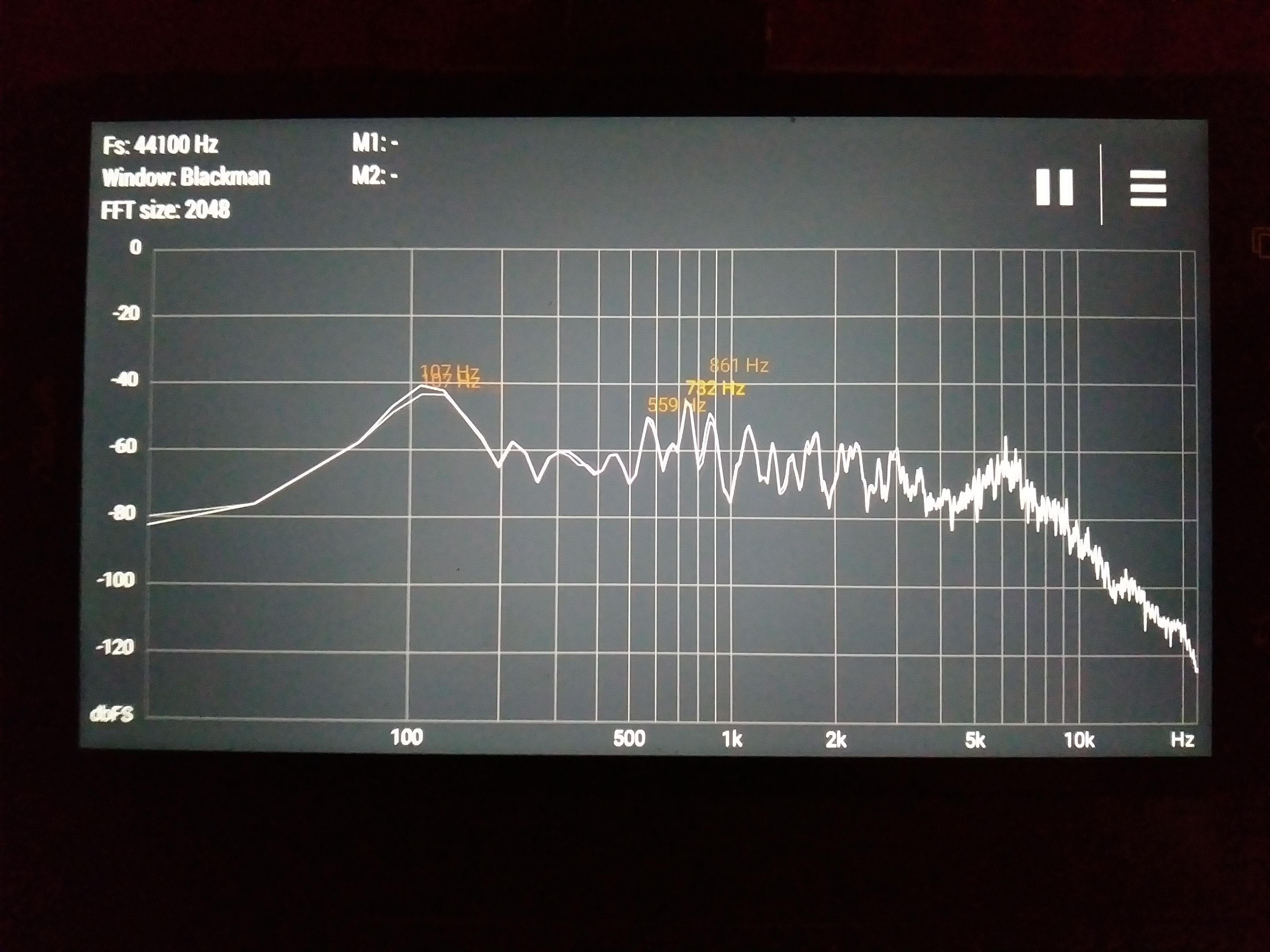 Tube amplifier muzyka